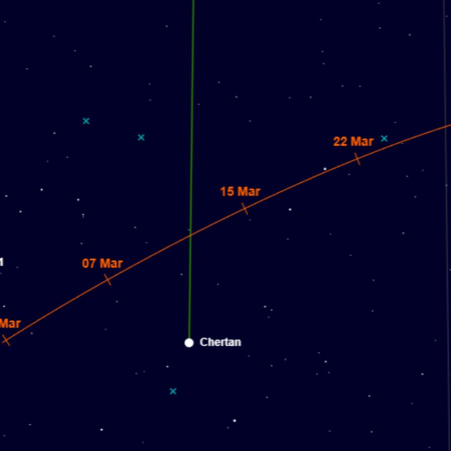 Asteroid Vesta Social